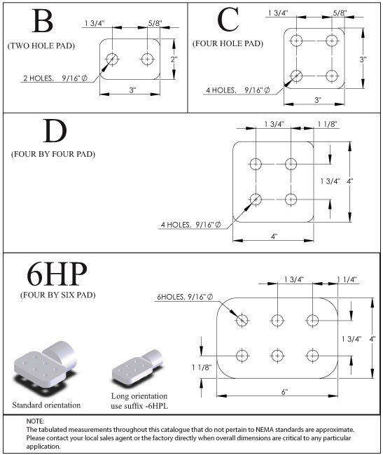 Substation connector Pad Sizes